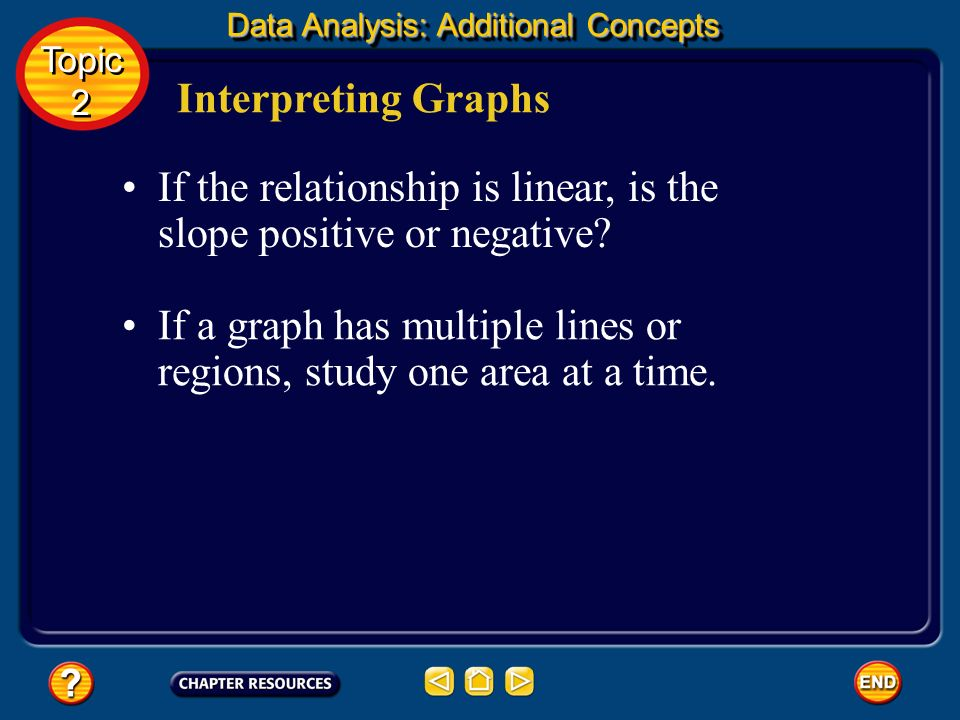 Interpreting Graphs An organized approach can help you understand the information on a graph. First, identify the independent and dependent variables.