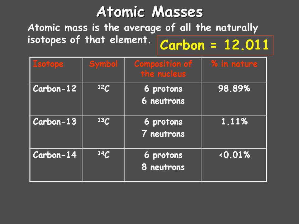 Isotopes Elements occur in nature as mixtures of isotopes. Isotopes are atoms of the same element that differ in the number of neutrons