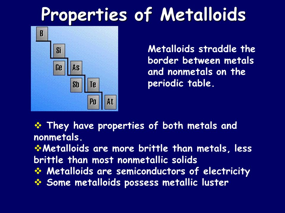 Examples of Nonmetals Sulfur, S, was once known as brimstone Microspheres of phosphorus, P, a reactive nonmetal Graphite is not the only pure form of