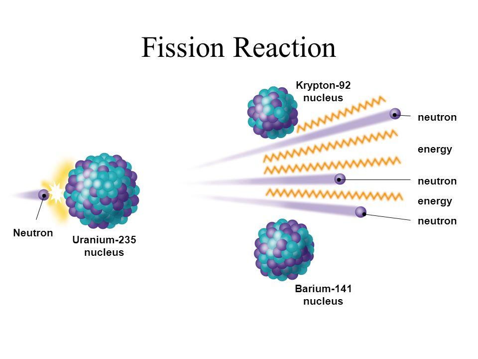 Fission Reaction Neutron Uranium-235 nucleus Krypton-92 nucleus Barium-141 nucleus neutron energy