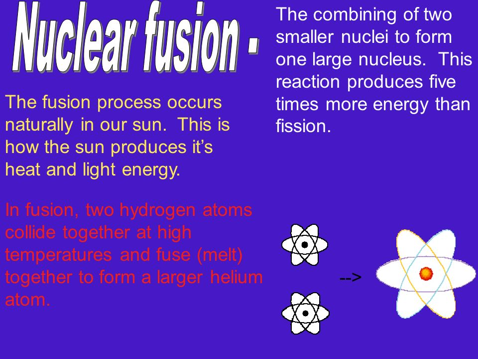 The combining of two smaller nuclei to form one large nucleus. This reaction produces five times more energy than fission. The fusion process occurs n