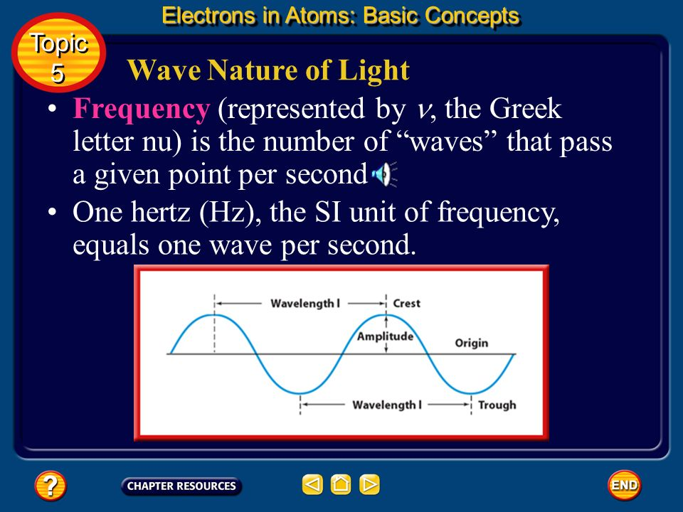 Wave Nature of Light Wavelength is usually expressed in meters, centimeters, or nanometers (1 nm = 1 x 10 –9 m). The wavelength is measured from crest