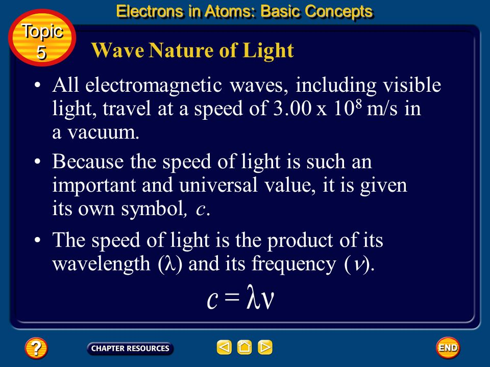 The amplitude of a wave is the waves height from the origin to a crest, or from the origin to a trough. Wave Nature of Light Electrons in Atoms: Basic