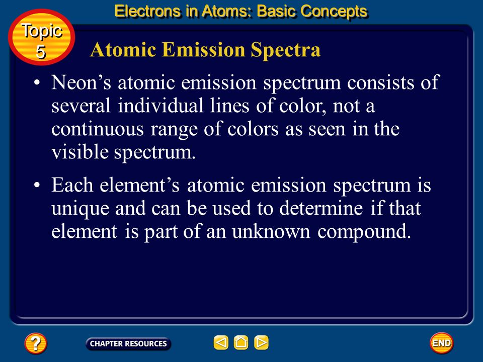Atomic Emission Spectra The atomic emission spectrum of an element is the set of frequencies of the electromagnetic waves emitted by atoms of the elem