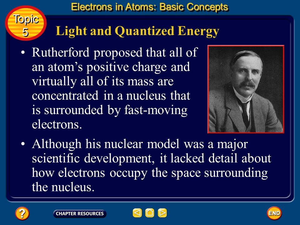 Although three subatomic particles had been discovered by the early 1900s, the quest to understand the atom and its structure had just begun. Light an