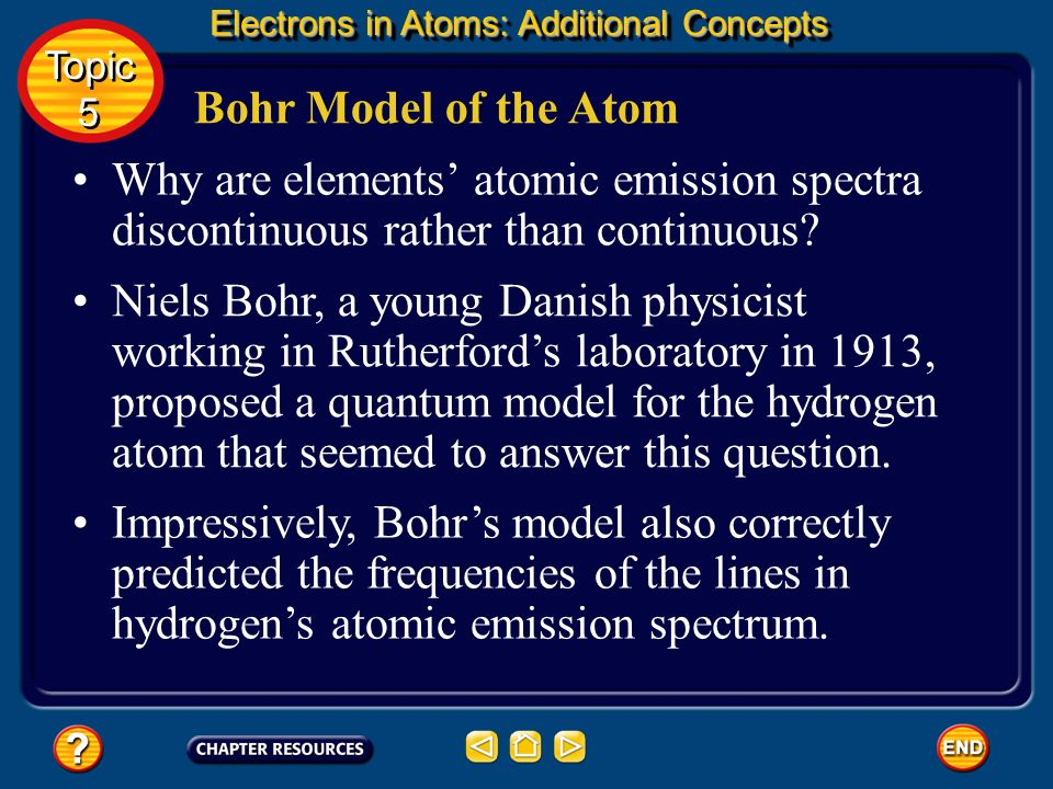 Electrons in Atoms: Additional Concepts Topic 5 Topic 5 Additional Concepts