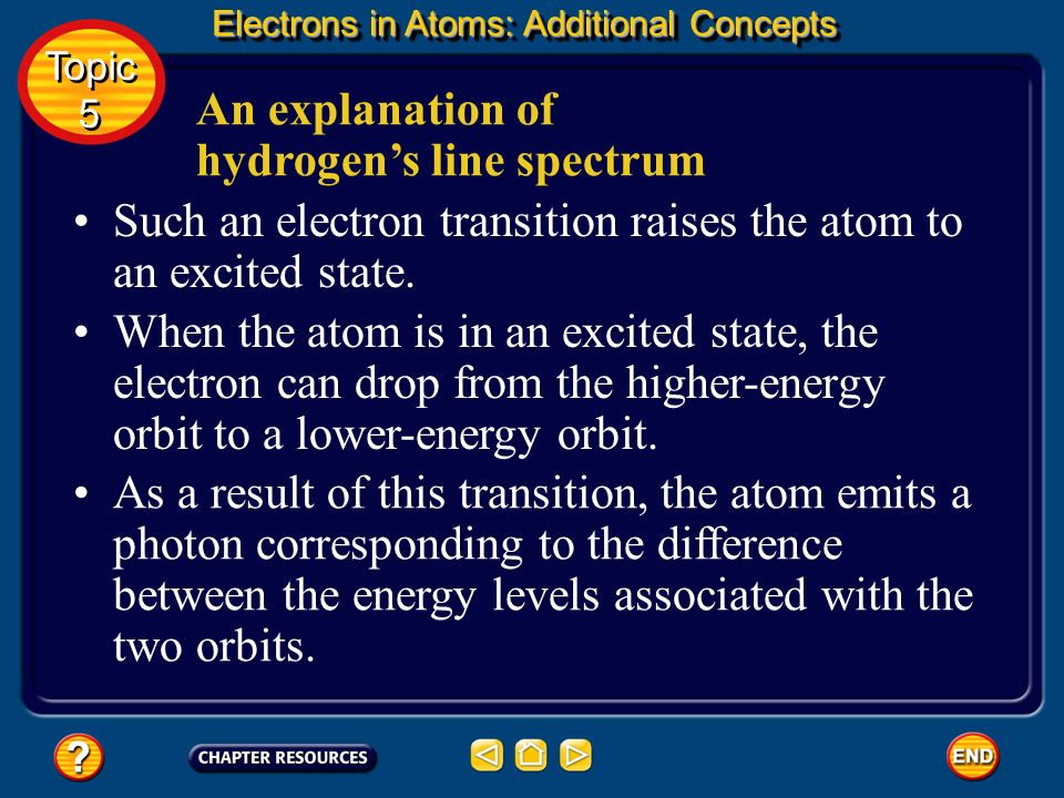 An explanation of hydrogens line spectrum In the ground state, the atom does not radiate energy when energy is added from an outside source, the elect