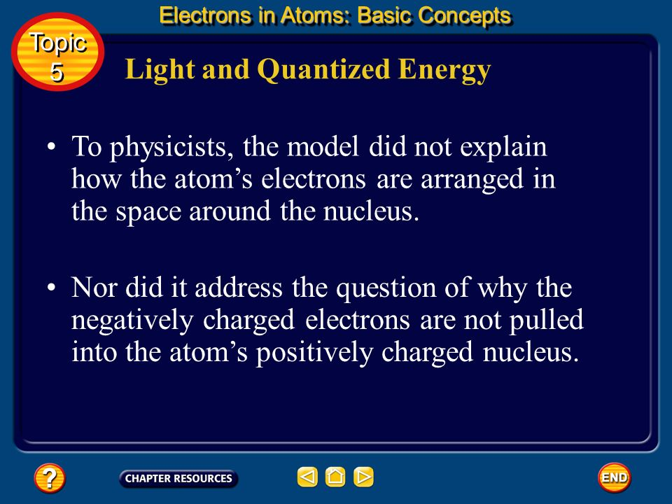Basic Assessment Questions Calculate the energy of a gamma ray photon whose frequency is 5.02 x 10 20 Hz.