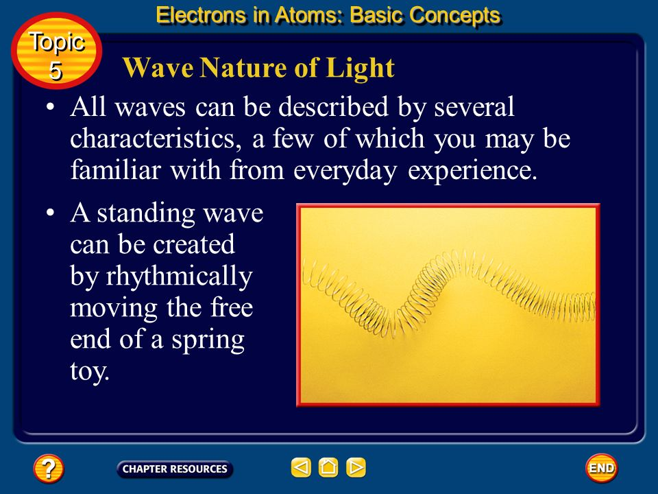 All waves can be described by several characteristics, a few of which you may be familiar with from everyday experience.