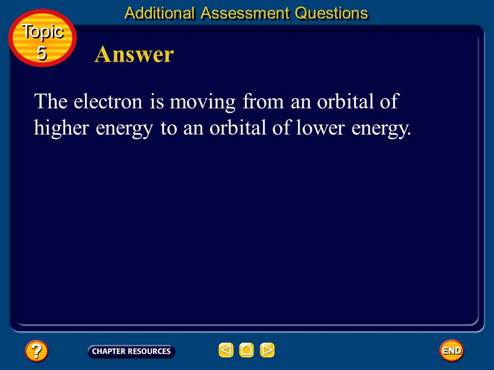 Describe what is happening when an atom emits a photon. Question 2 Additional Assessment Questions Topic 5 Topic 5