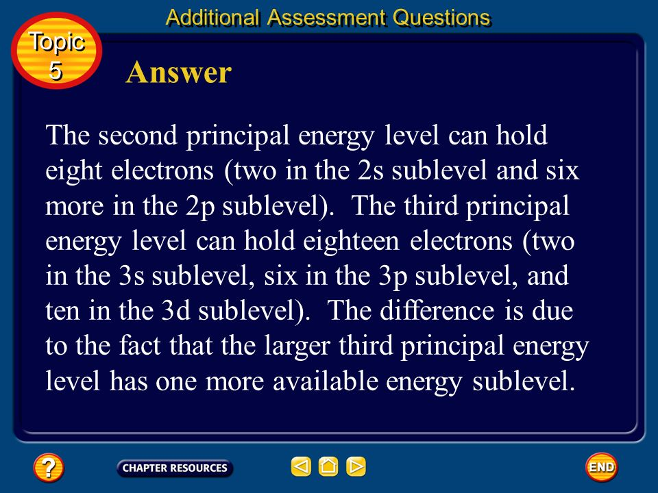 How many electrons can the second principal energy level hold? How many electrons can the third principal energy level hold? Explain the difference in