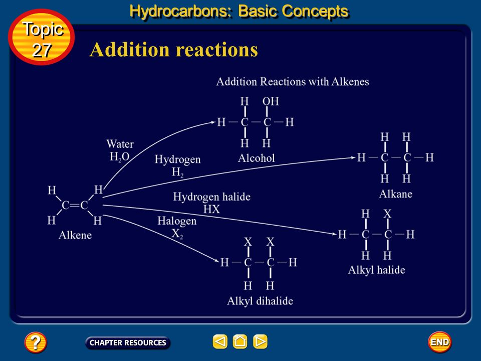Addition reactions Hydrocarbons: Basic Concepts Topic 27 Topic 27 Another type of organic reaction appears to be an elimination reaction in reverse. A