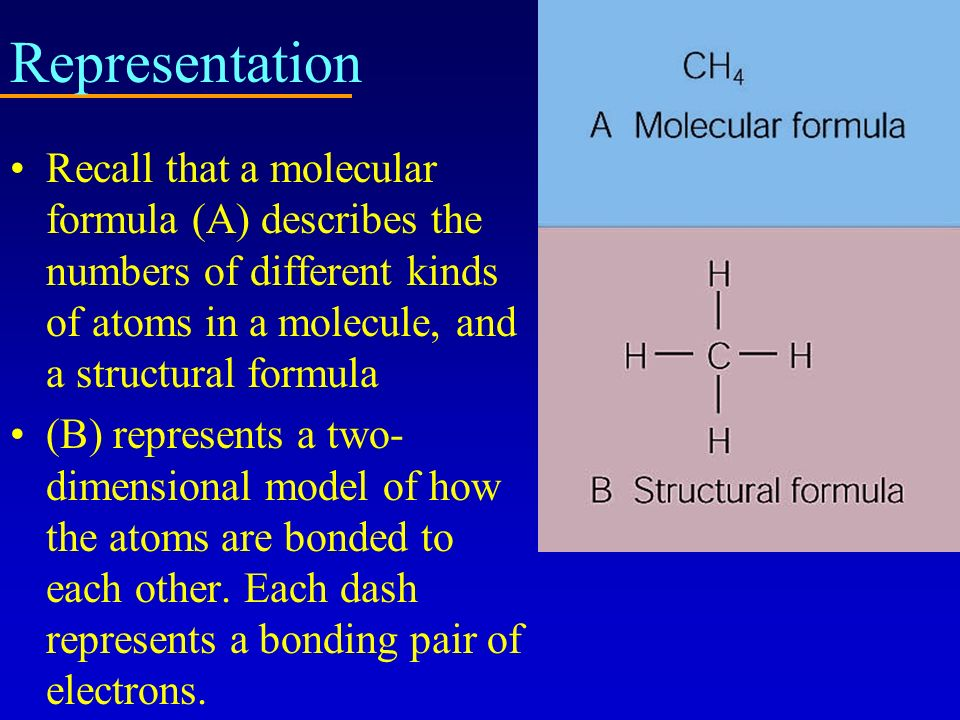 Representation Recall that a molecular formula (A) describes the numbers of different kinds of atoms in a molecule, and a structural formula (B) repre
