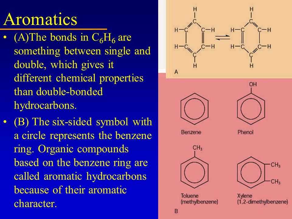 Aromatics (A)The bonds in C 6 H 6 are something between single and double, which gives it different chemical properties than double-bonded hydrocarbon