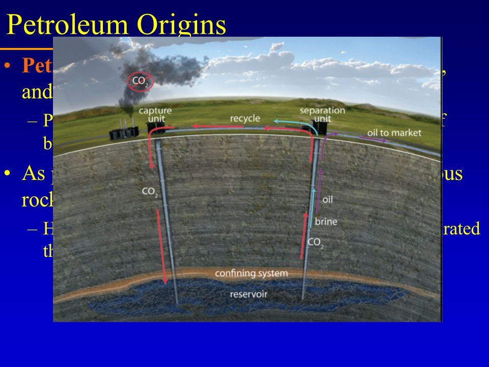 Petroleum Origins Petroleum is a mixture of alkanes, cycloalkanes, and aromatic hydrocarbons. –Petroleum is formed from the slow decomposition of buri