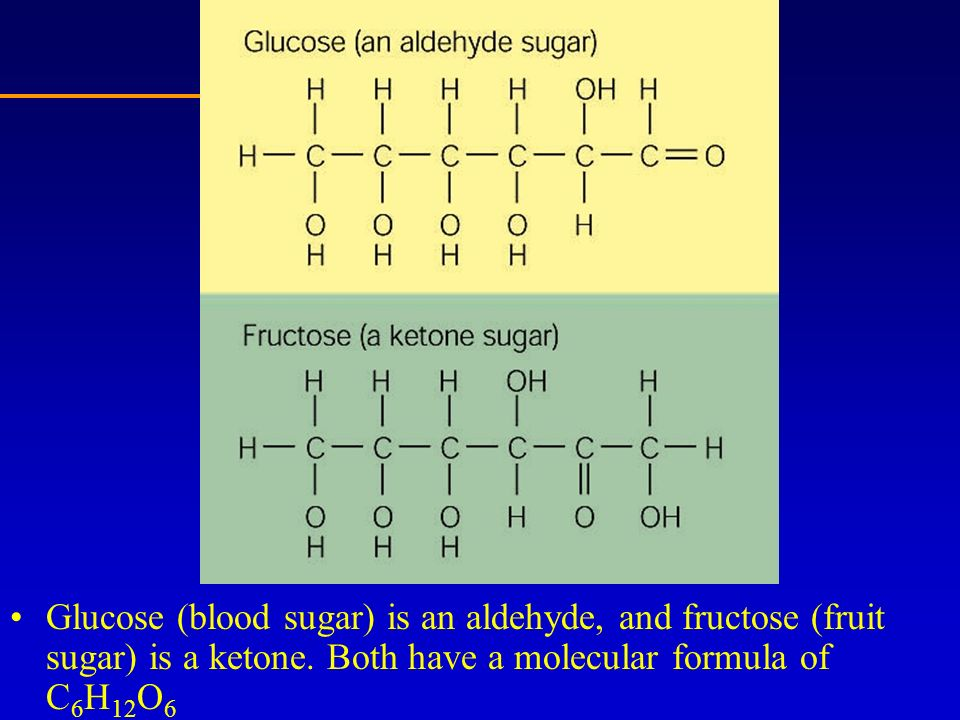Glucose (blood sugar) is an aldehyde, and fructose (fruit sugar) is a ketone. Both have a molecular formula of C 6 H 12 O 6