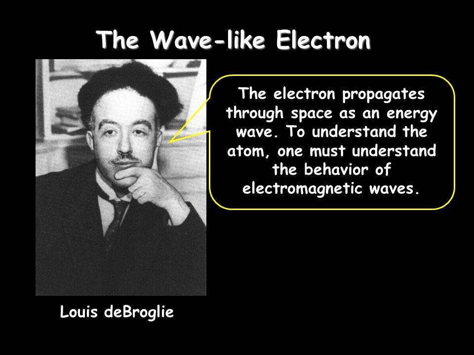 The Wave-like Electron Louis deBroglie The electron propagates through space as an energy wave.