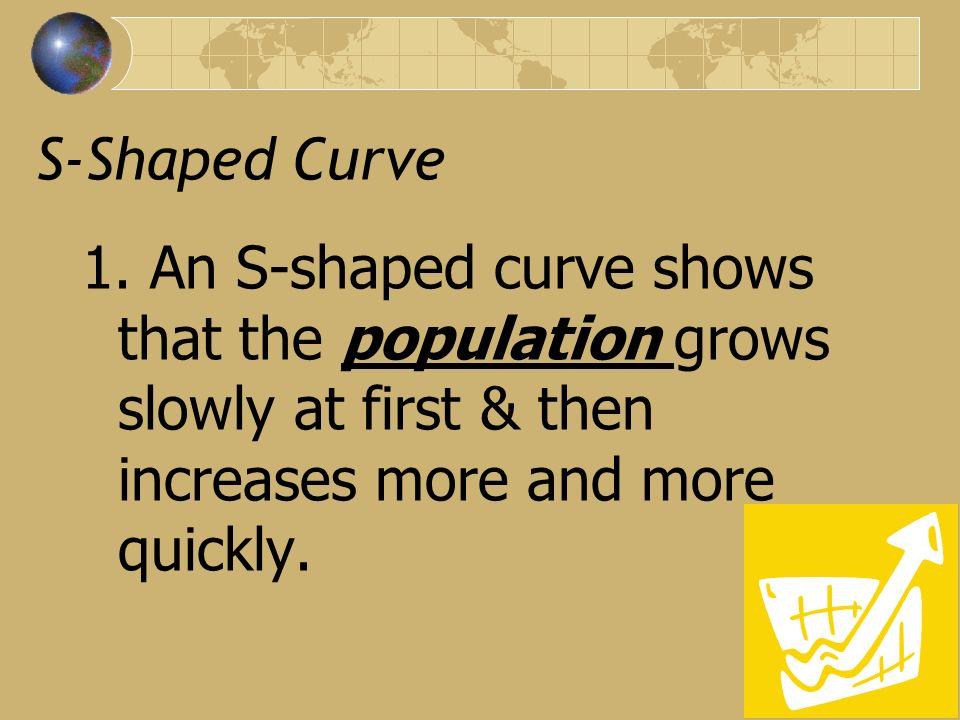 S-Shaped Curve
