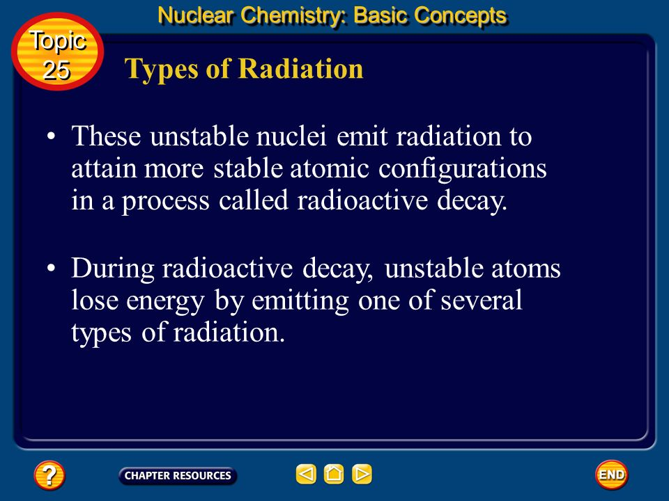 As you may recall, isotopes are atoms of the same element that have different numbers of neutrons. Types of Radiation Nuclear Chemistry: Basic Concept