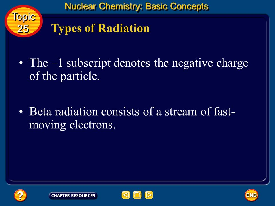Types of Radiation Nuclear Chemistry: Basic Concepts A beta particle is a very-fast moving electron that has been emitted from a neutron of an unstabl