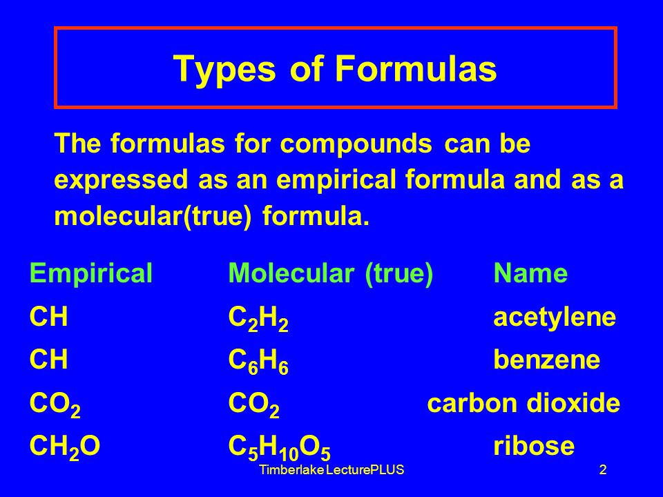 Timberlake LecturePLUS3 Empirical Formulas Write your own one-sentence definition for each of the following: Empirical formula Molecular formula