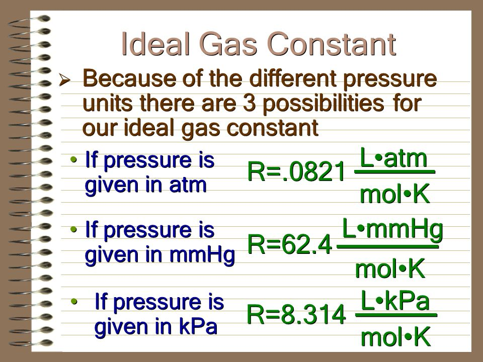 R is a constant that connects the 4 variables R is dependent on the units of the variables for P, V, & T Temp is always in Kelvin Volume is in liters Pressure is in either atm or mmHg or kPa R is a constant that connects the 4 variables R is dependent on the units of the variables for P, V, & T Temp is always in Kelvin Volume is in liters Pressure is in either atm or mmHg or kPa Ideal Gas Constant (R)