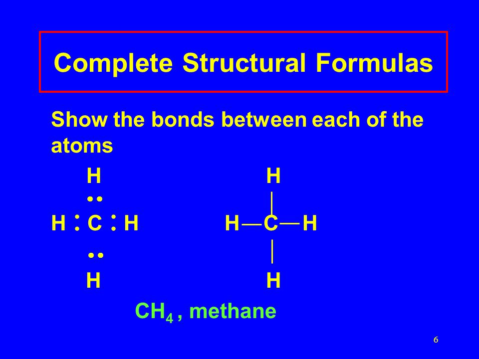 6 Complete Structural Formulas Show the bonds between each of the atoms H H H C HH C H H H CH 4, methane