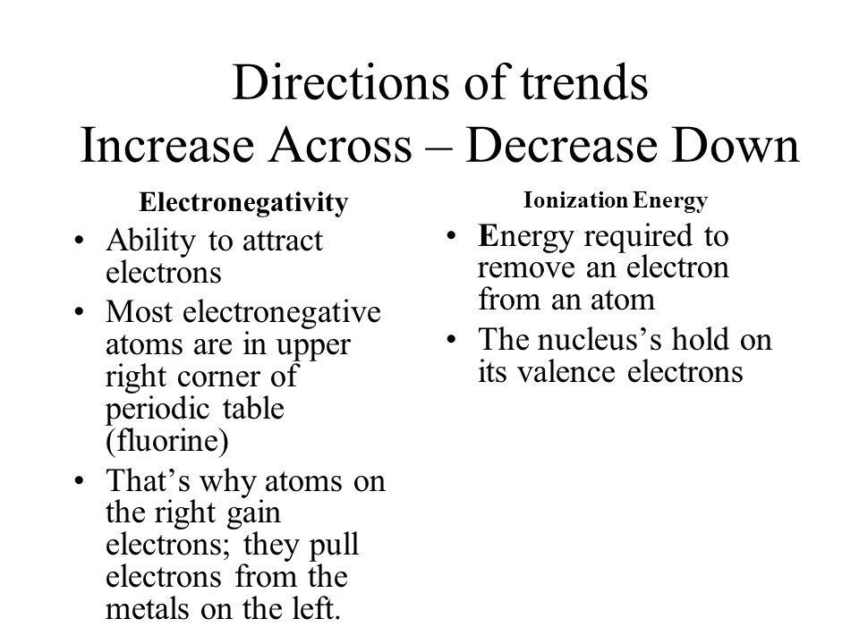 Directions of trends Increase Across – Decrease Down Electronegativity Ability to attract electrons Most electronegative atoms are in upper right corn