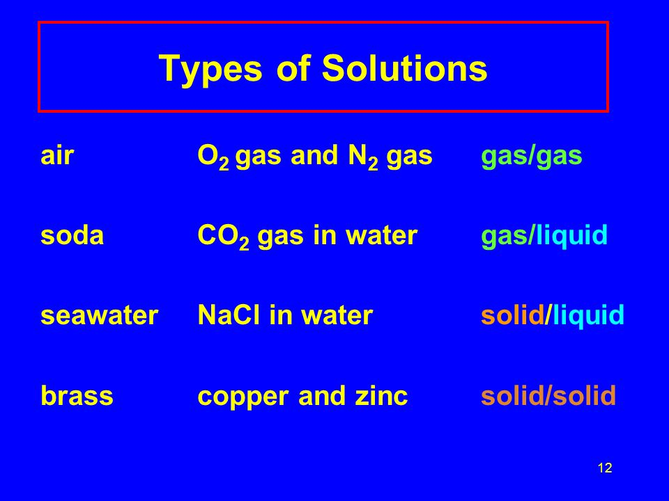 11 Nature of Solutes in Solutions Spread evenly throughout the solution Cannot be separated by filtration Can be separated by evaporation Not visible,