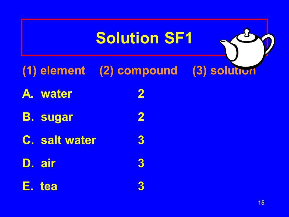 14 Learning Check SF1 (1) element (2) compound (3) solution A. water123 B. sugar 123 C. salt water 123 D. air123 E. tea123