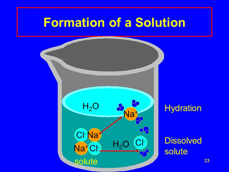 22 Solution SF4 Which of the following solutes will dissolve in water? Why? 1) Na 2 SO 4 Yes, polar (ionic) 2) gasoline No, nonnpolar 3) I 2 No, nonpo