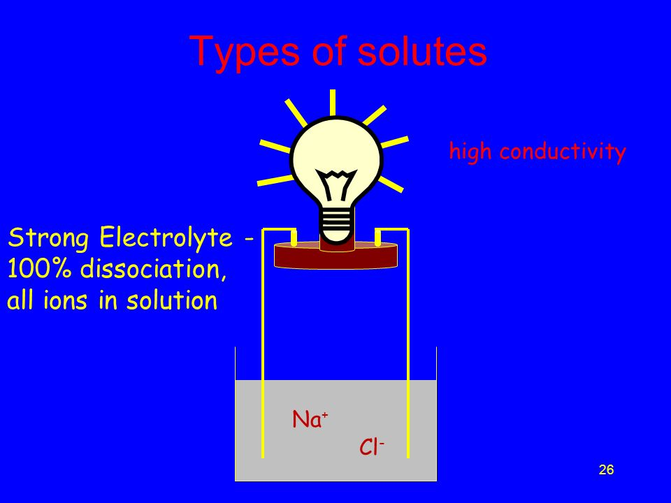 25 Electrolytes Some solutes can dissociate into ions. Electric charge can be carried.