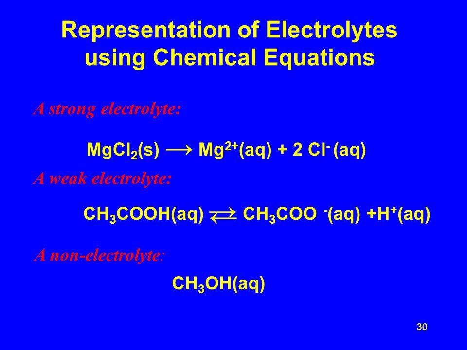 29 Types of Electrolytes Weak electrolyte partially dissociates. –Fair conductor of electricity. Non-electrolyte does not dissociate. –Poor conductor
