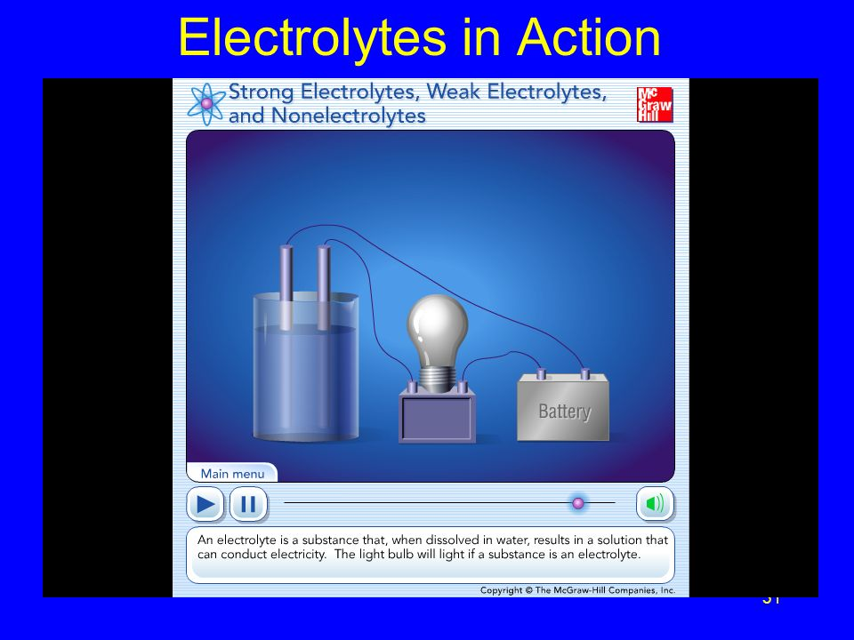 30 Representation of Electrolytes using Chemical Equations MgCl 2 (s) Mg 2+ (aq) + 2 Cl - (aq) A strong electrolyte: A weak electrolyte: CH 3 COOH(aq)
