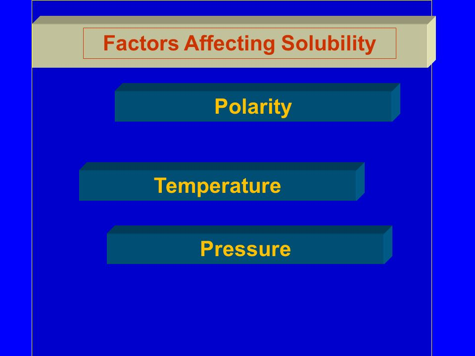 Polarity Factors Affecting Solid Solubility Temperature Surface Area Stirring