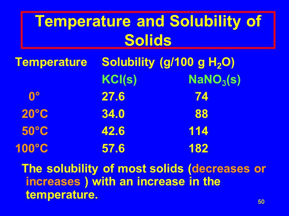 49 Solution S1 At 40 C, the solubility of KBr is 80 g/100 g H 2 O. Indicate if the following solutions are (1) saturated or (2) unsaturated A. 2 Less