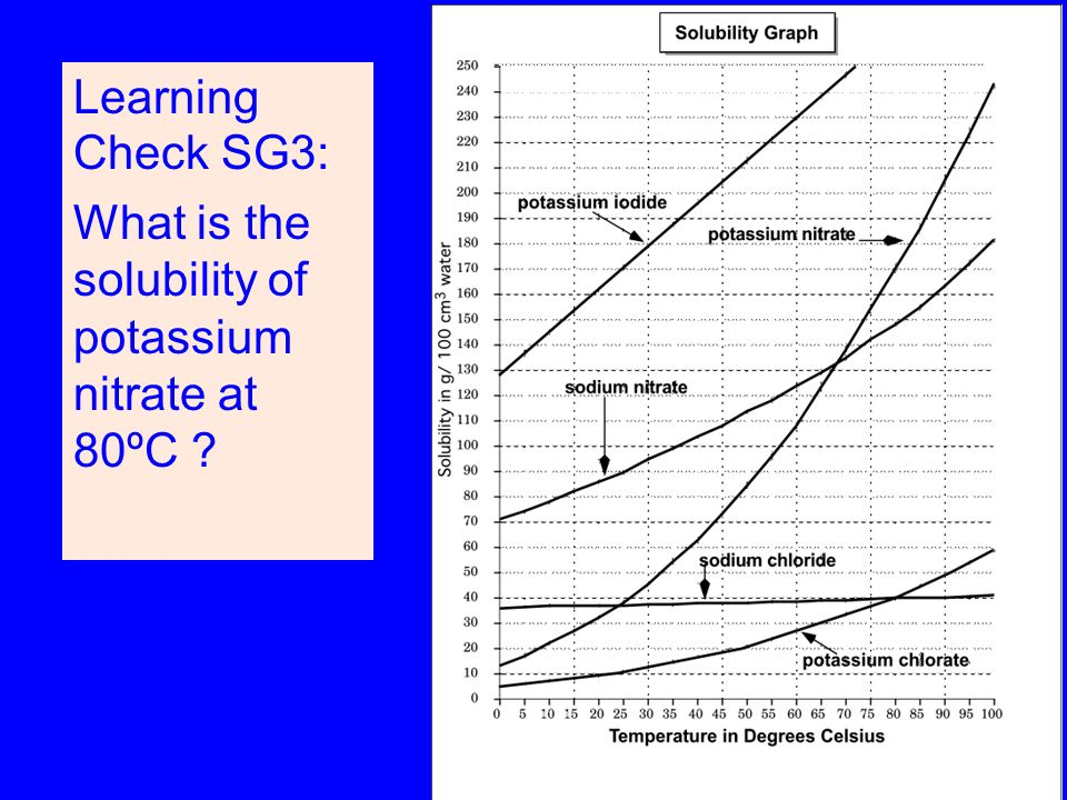 Look for the temperature or solubility Locate the solubility curve needed and see for a given temperature, which solubility it lines up with and visa