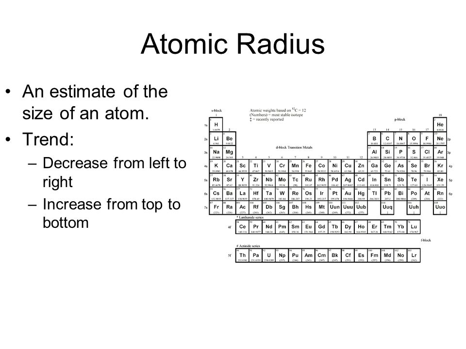 Atomic Radius An estimate of the size of an atom. Trend: –Decrease from left to right –Increase from top to bottom