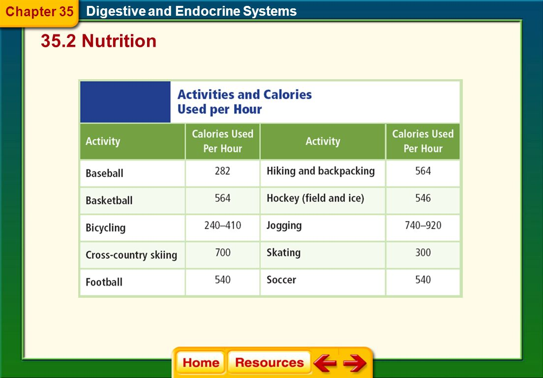 35.2 Nutrition Digestive and Endocrine Systems Calories Nutrition is the process by which a person takes in and uses food.