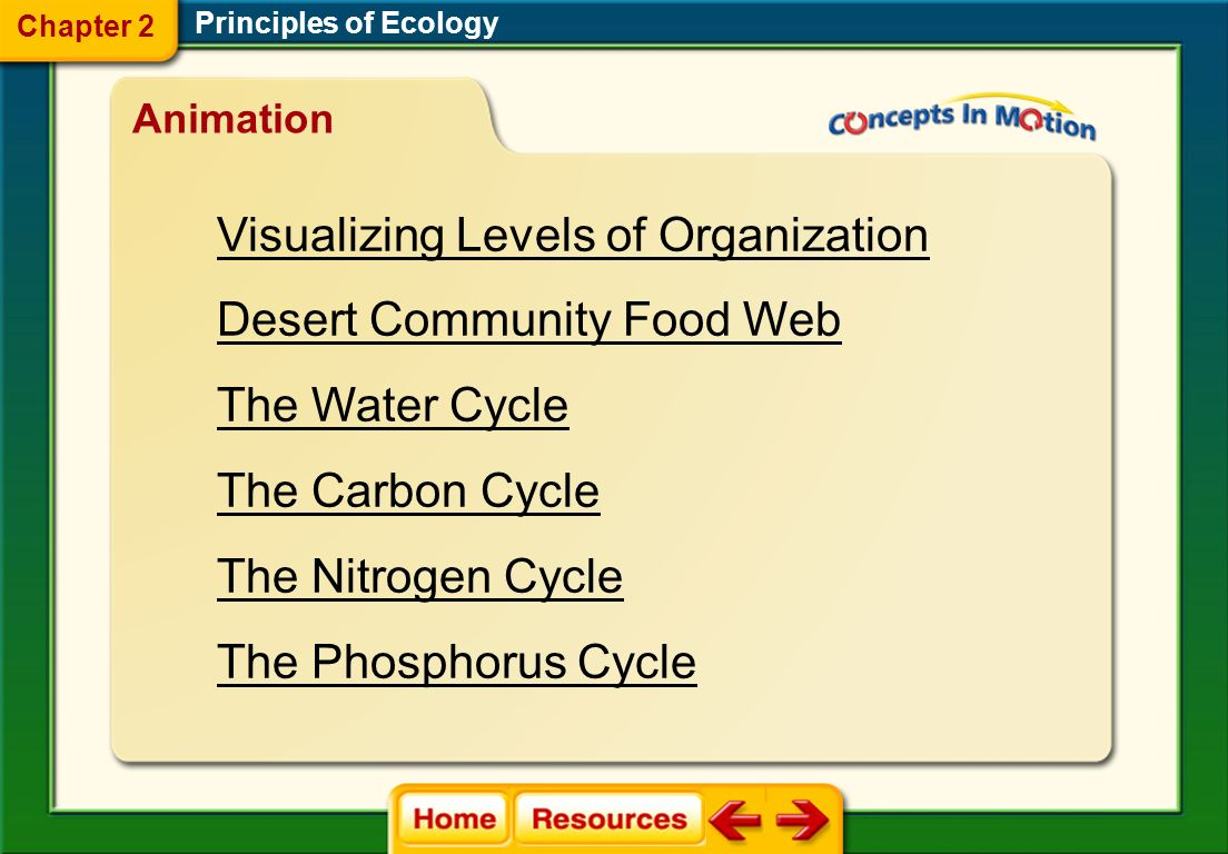 matter nutrient biogeochemical cycle nitrogen fixation denitrification Principles of Ecology Chapter 2 Vocabulary Section 3