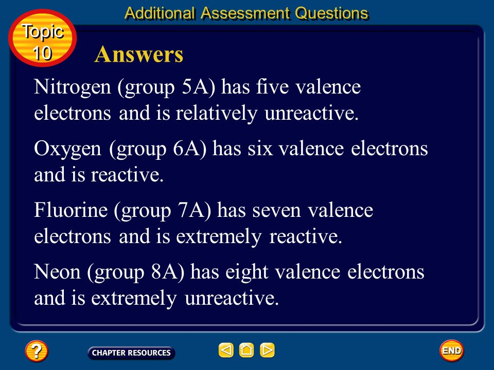 Compare the period-2 elements that are in groups 5A, 6A, 7A, and 8A in terms of number of valence electrons and reactivity. Question 4 Additional Asse