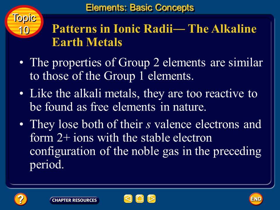 Patterns in Ionic Radii The Alkaline Earth Metals The Group 2 elementsberyllium (Be), magnesium (Mg), calcium (Ca), strontium (Sr), barium (Ba), and radium (Ra)are called the alkaline earth metals.