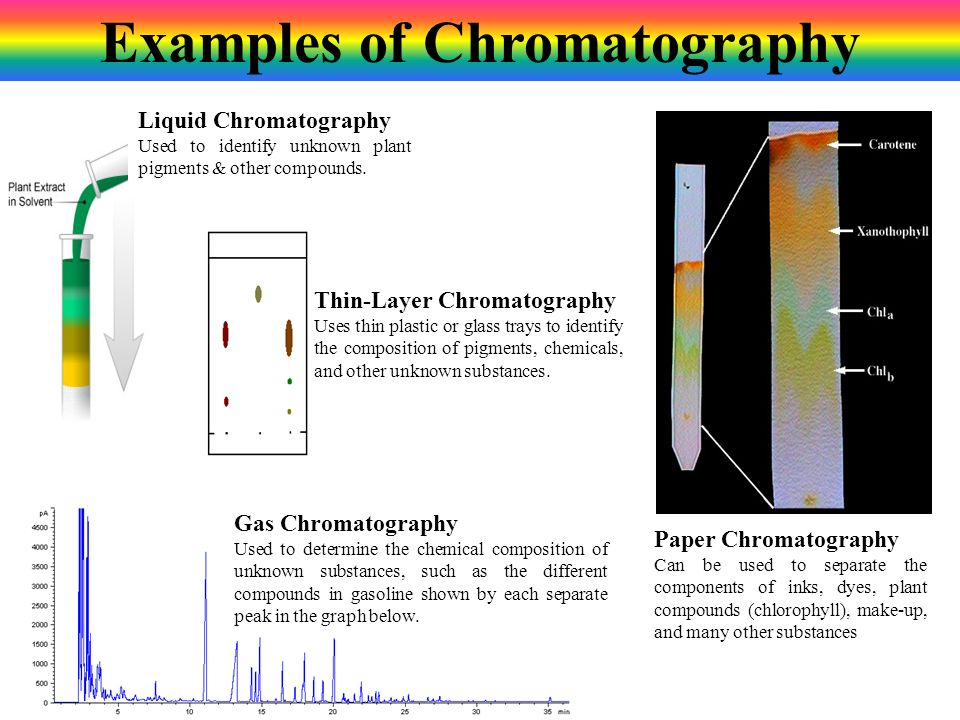 Gas Chromatography Used to determine the chemical composition of unknown substances, such as the different compounds in gasoline shown by each separat
