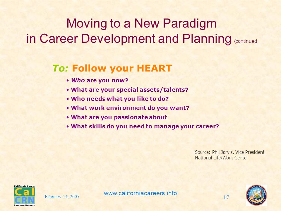 February 14, 2005 www.californiacareers.info 17 Source: Phil Jarvis, Vice President National Life/Work Center Moving to a New Paradigm in Career Development and Planning (continued To: Follow your HEART Who are you now.