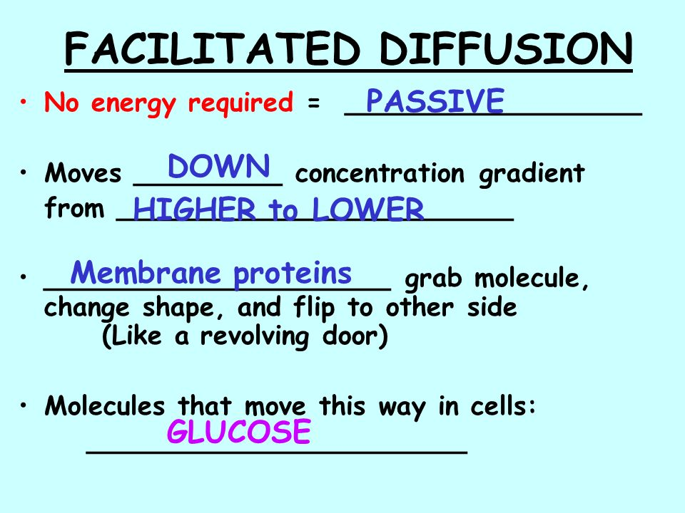 FACILITATED DIFFUSION No energy required = __________________ Moves _________ concentration gradient from ________________________ ___________________