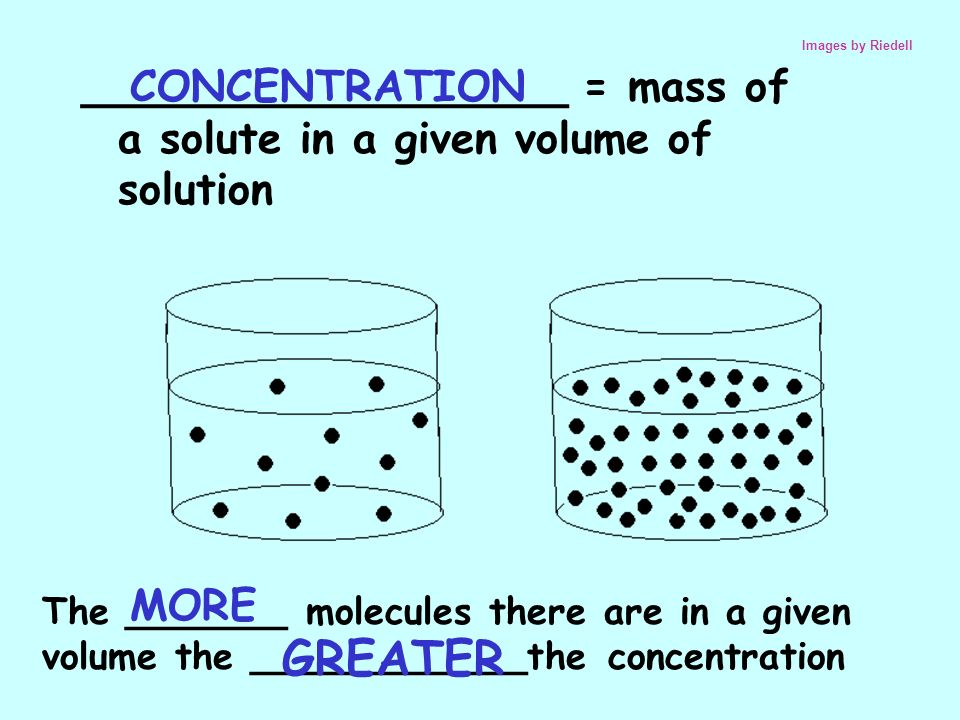 __________________ = mass of a solute in a given volume of solution CONCENTRATION The _______ molecules there are in a given volume the ____________th