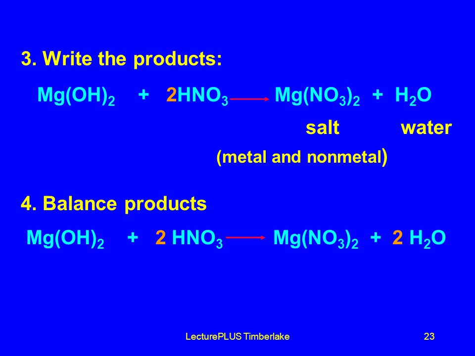 LecturePLUS Timberlake23 3. Write the products: Mg(OH) 2 + 2HNO 3 Mg(NO 3 ) 2 + H 2 O saltwater (metal and nonmetal ) 4. Balance products Mg(OH) 2 + 2