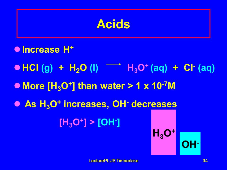 LecturePLUS Timberlake34 Acids Increase H + HCl (g) + H 2 O (l) H 3 O + (aq) + Cl - (aq) More [H 3 O + ] than water > 1 x 10 -7 M As H 3 O + increases, OH - decreases [H 3 O + ] > [OH - ] H3O+H3O+ OH -