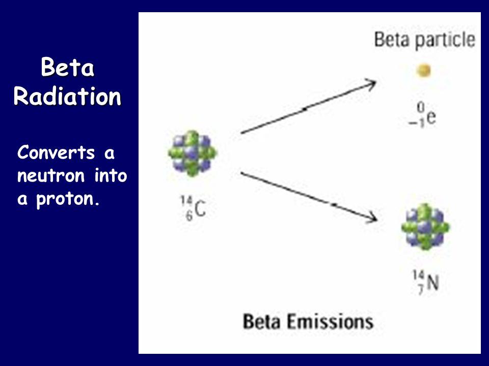 Types of Radioactive Decay gamma ray production ( ): gamma ray production ( ): positron production : positron production : electron capture: (inner-orbital electron is captured by the nucleus) electron capture: (inner-orbital electron is captured by the nucleus) 1 0 e