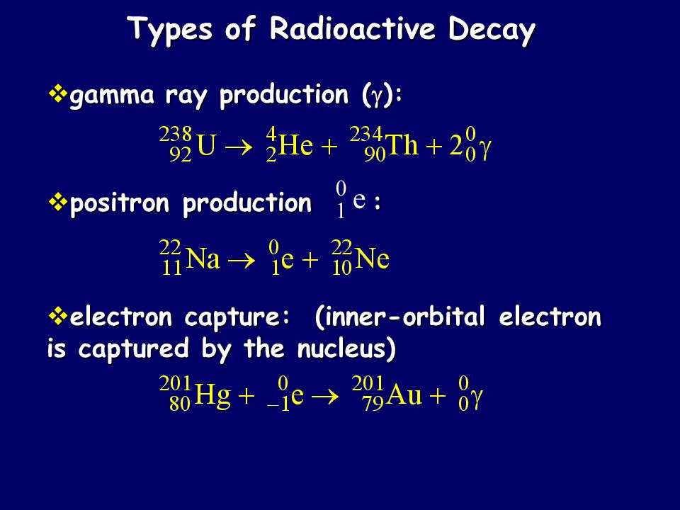 Types of Radioactive Decay gamma ray production ( ): gamma ray production ( ): positron production : positron production : electron capture: (inner-or